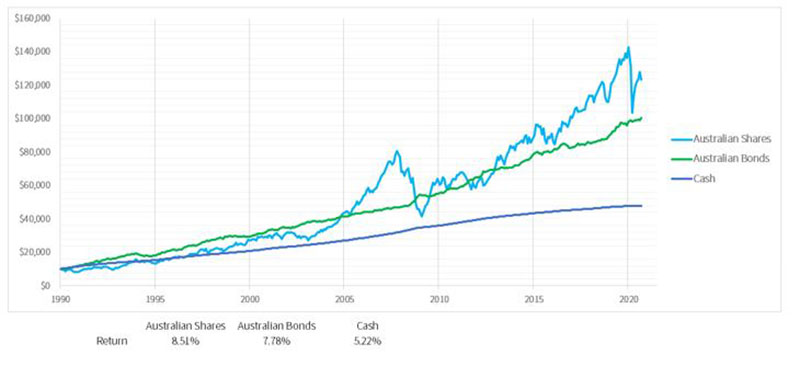 cash-yields-even-less-now-chart-2