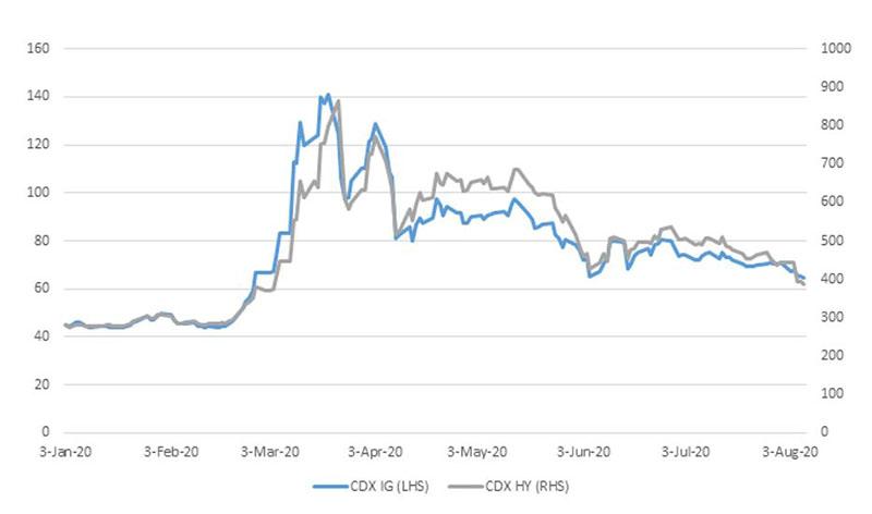 diversify_chart_1
