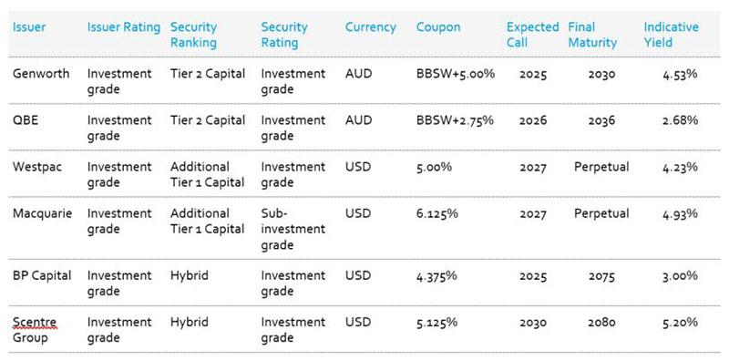 Higher_returns_table
