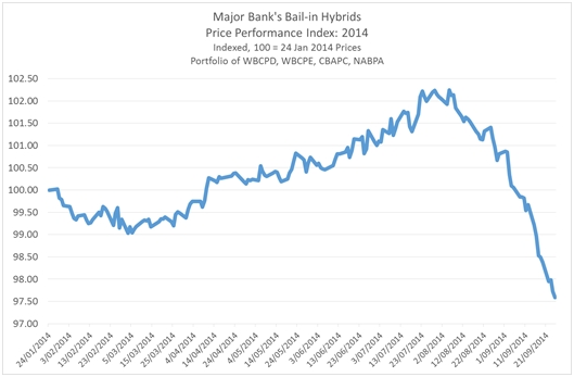 major banks bail in hybrids