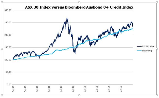 Myth busting chart 2