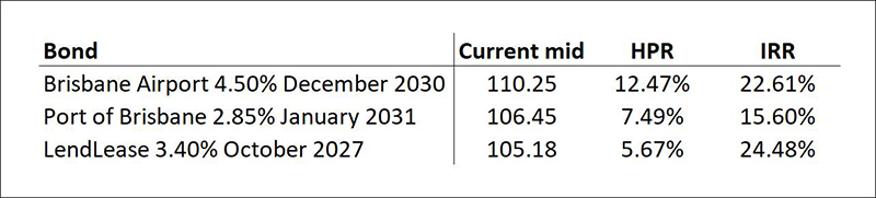 New-issuance-for-2020-and-2021-outlook-table-1