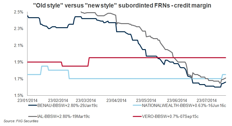 old style vs new style graph