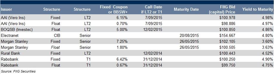 sample portfolio table 4