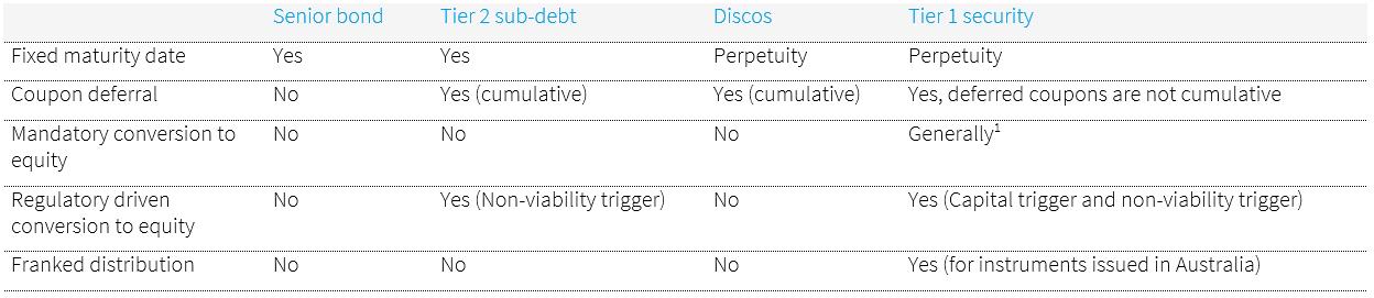 Tier1-chart1
