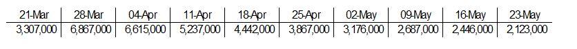 ABCD table covid 1706