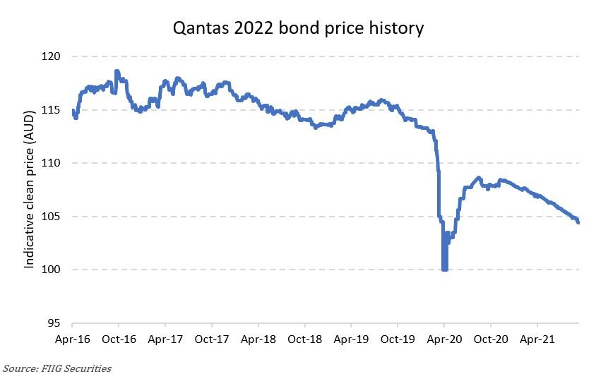 Actively-manage-bond-maturities-to-improve-returns-chart