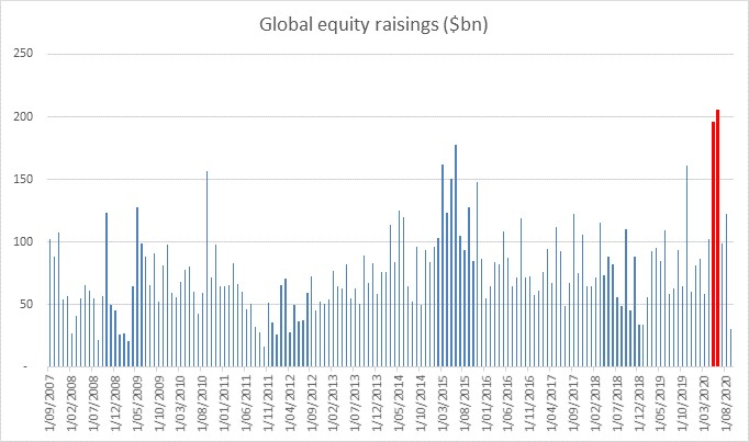 diveristy_global_equity_chart_2