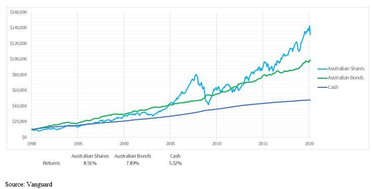 Graph 1 wire 200422
