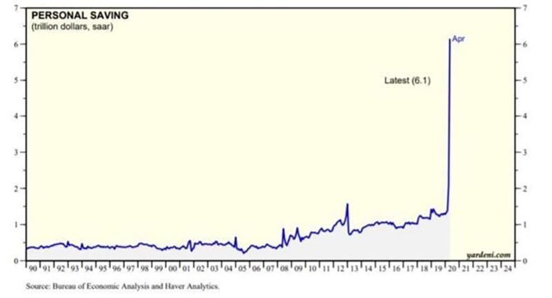graph 8 post covid 1206