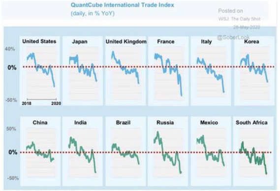 QuantCube International Trade Index