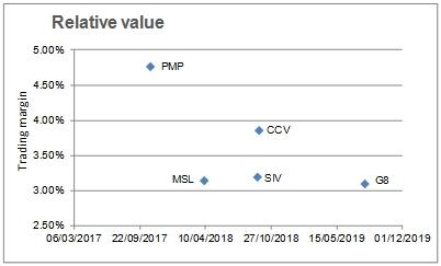 relative_value_chart