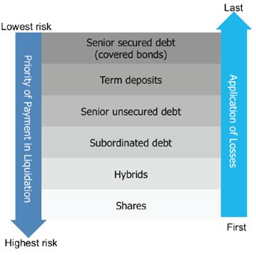 Risk_spectrum1