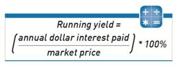 Running_yield1
