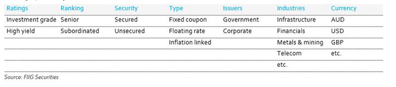 Table 2 dividend tide 300420